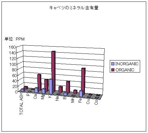 %E3%82%AD%E3%83%A3%E3%83%99%E3%83%84%E3%81%AE%E3%83%9F%E3%83%8D%E3%83%A9%E3%83%AB%E5%90%AB%E6%9C%89%E9%87%8F.jpg